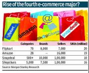 Shopcluse, Flipkart, Amazon, Snapdeal